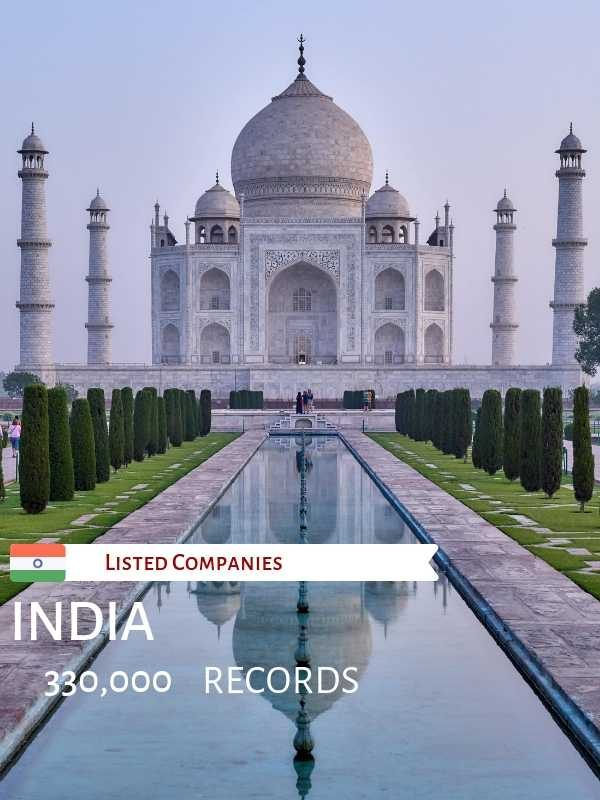 List of Companies in India
